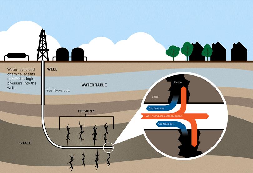 Trữ lượng dầu khí đá phiến của Việt Nam tương đương 2.180 tỷ m3