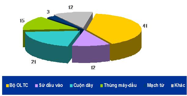 hinh2 - HVAC Việt Nam
