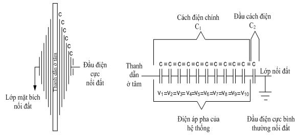 hinh4 - HVAC Việt Nam