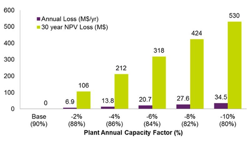 Phản đối Việt Nam phát triển nhiệt điện than là một sai lầm [Kỳ 15] 2