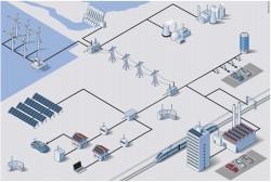 'Hệ thống điện thông minh' trong Quy hoạch điện 8