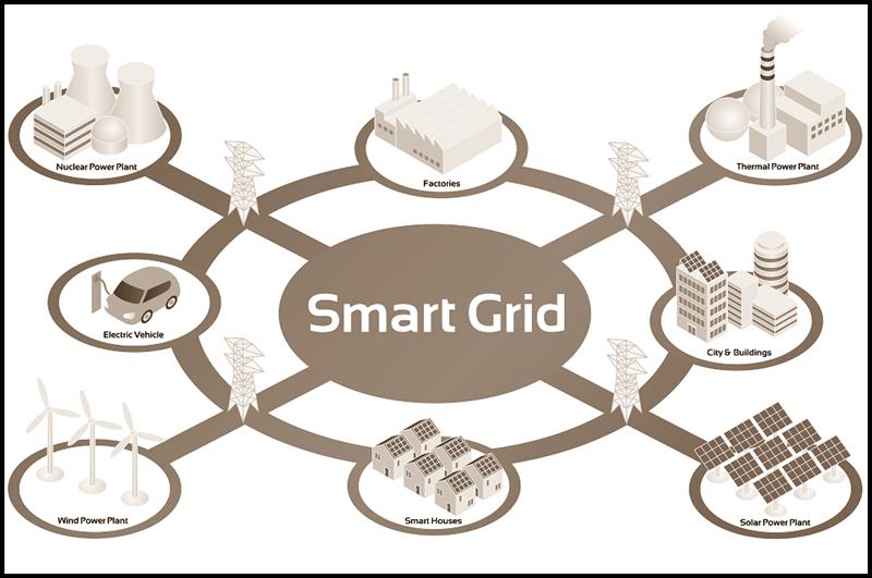 Phát triển lưới điện thông minh tại Việt Nam [Kỳ 1]: Giới thiệu tổng quan