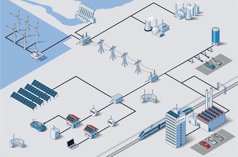 Tìm giải pháp tổng thể cho hệ thống năng lượng quốc gia