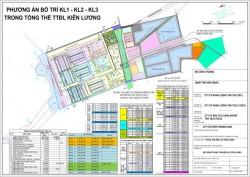 Kiến nghị thu hồi dự án Trung tâm Nhiệt điện Kiên Lương