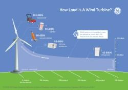Khả năng cạnh tranh của năng lượng gió (Kỳ 1)