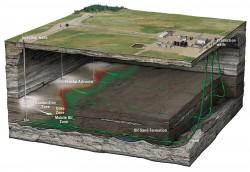Khí hóa than: Nguồn năng lượng sạch của tương lai?