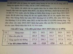 Nguy cơ thiếu điện và kiến nghị của BCĐQG về phát triển Điện lực
