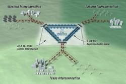 Alstom công bố các giải pháp lưới điện thông minh