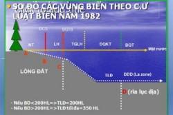 Phạt nặng kẻ xâm phạm lãnh hải Việt Nam tìm kiếm thăm dò dầu khí
