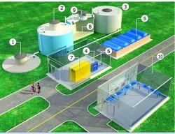 Hàn Quốc muốn đầu tư dự án sản xuất điện từ rác tại Hưng Yên
