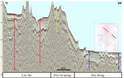 Lần đầu tiên xác định ranh giới giữa các bể trầm tích Cenozoic