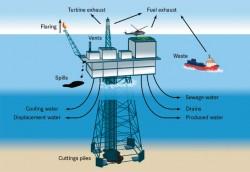PVEP chuẩn bị tái khởi động dự án dầu khí tại Iran