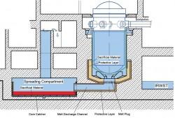 Công nghệ lò phản ứng VVER-1200