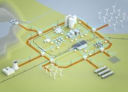 Chiến lược năng lượng quốc gia: Những vấn đề cần quan tâm