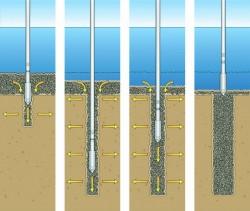 Hệ dung dịch Bentonit trong khoan thăm dò than Quảng Ninh