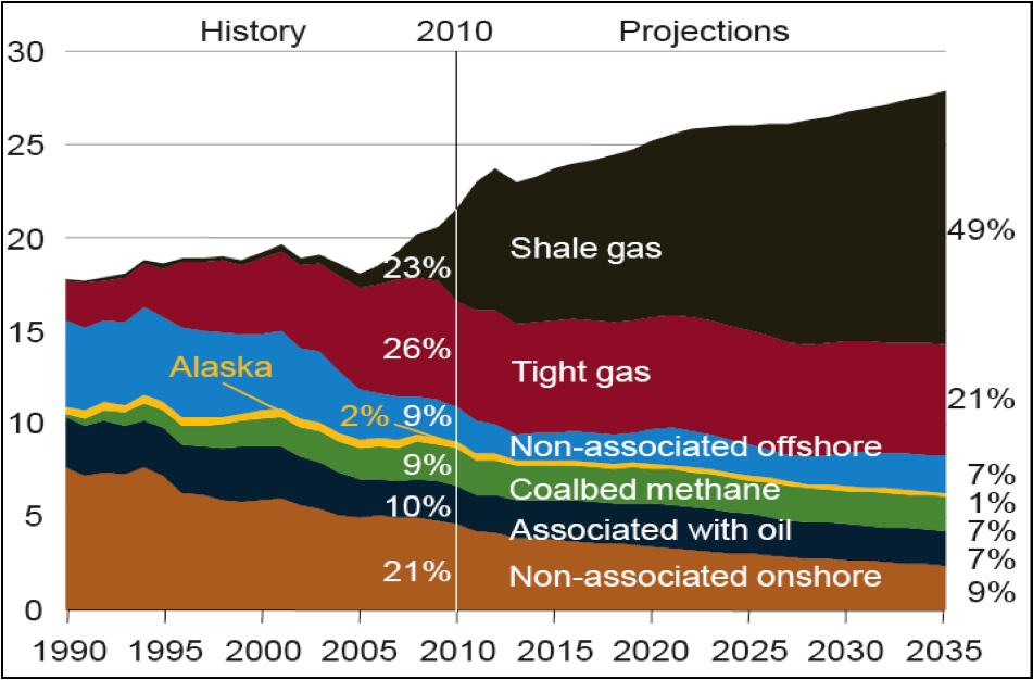 Trùm dầu mỏ Warren Buffet và Gazprom: Ai sẽ có 'cơ hội vàng' tại Ba Lan?