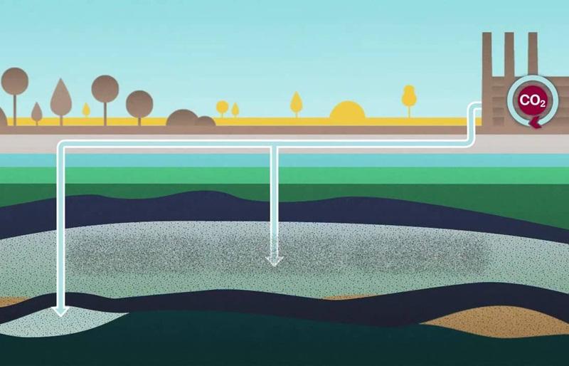 Giải pháp công nghệ thu giữ và lưu trữ Carbon dioxide