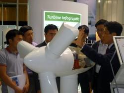 Suất đầu tư điện gió ở Việt Nam