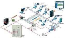 Một số giải pháp cho tiết kiệm điện năng