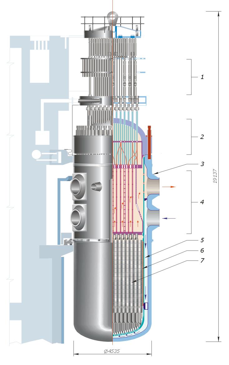 Tổng quan công nghệ điện hạt nhân