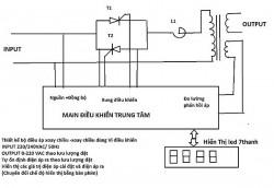 Xây dựng Quy trình thử nghiệm điện áp xoay chiều phục vụ khai thác Phòng thí nghiệm trọng điểm Quốc gia điện cao áp