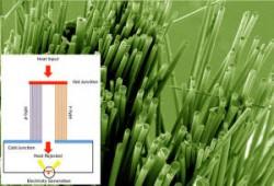 Phương pháp mới sử dụng sợi tinh thể na nô để giảm hao phí năng lượng