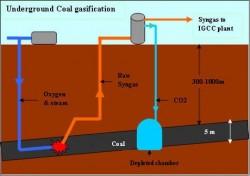 Cần phát triển ngành công nghiệp khí hóa than ngầm
