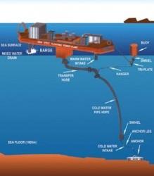 Công nghệ sản xuất điện từ nước biển