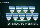 Growatt nhận 9 giải thưởng về 'Thương hiệu biến tần PV hàng đầu'