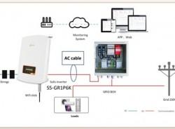 Cách chọn cáp AC cho hệ thống PV năng lượng mặt trời