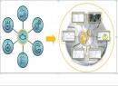 Chuyển đổi số tại Công ty Nhiệt điện Duyên Hải