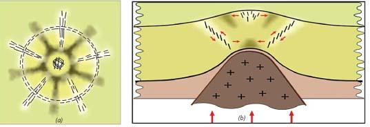 Không tồn tại hình ảnh về Công nghệ địa chấn quét sườn và triển vọng ứng dụng trong thăm dò, khai thác dầu khí ở Việt Nam
