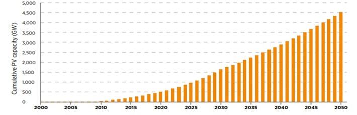 Xử lý chất thải tấm quang điện trên thế giới và đề xuất cho Việt Nam