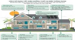 Thực hiện nguyên tắc '4 đúng' để tiết kiệm điện mùa dịch