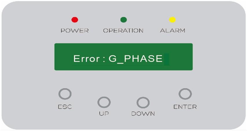 Lỗi 'mất cân bằng lưới điện' trong hệ thống PV và giải pháp xử lý