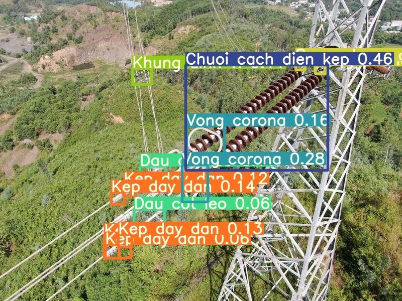 PTC2 ứng dụng trí tuệ nhân tạo vào hệ thống camera quan sát đường dây