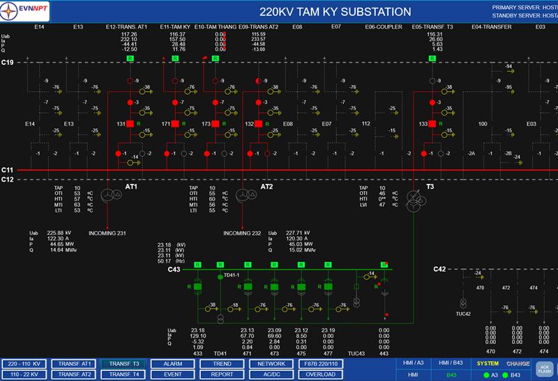 Làm chủ công nghệ điều khiển tích hợp trạm biến áp: Thách thức và giải pháp