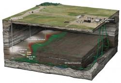 Kiến nghị thử nghiệm công nghệ khí hóa than ngầm tại Hưng Yên, Thái Bình