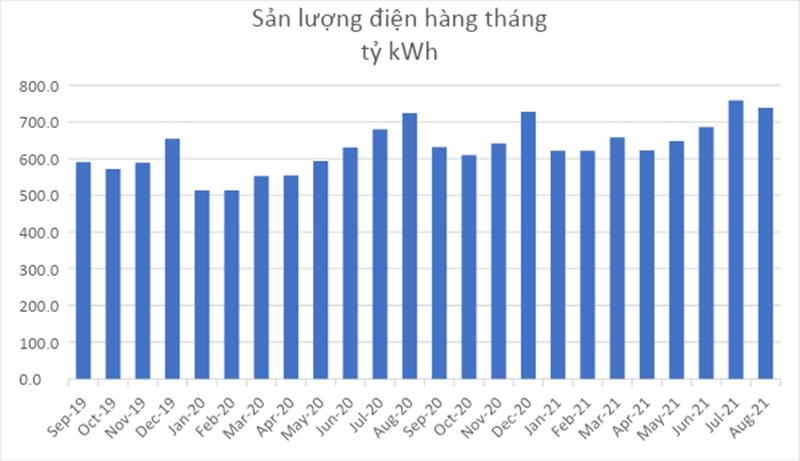 Mất điện diện rộng ở Trung Quốc và một góc nhìn cho hệ thống điện Việt Nam